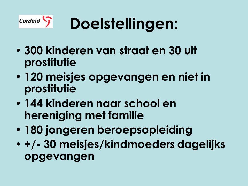 Doelstellingen: 300 kinderen van straat en 30 uit prostitutie 120 meisjes opgevangen en niet in prostitutie 144 kinderen naar school en hereniging met familie 180 jongeren beroepsopleiding +/- 30 meisjes/kindmoeders dagelijks opgevangen