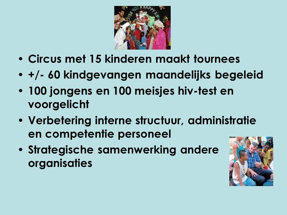 Circus met 15 kinderen maakt tournees +/- 60 kindgevangen maandelijks begeleid 100 jongens en 100 meisjes hiv-test en voorgelicht Verbetering interne structuur, administratie en competentie personeel Strategische samenwerking andere organisaties
