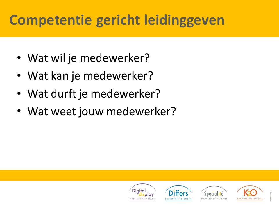 Competentie gericht leidinggeven Wat wil je medewerker? Wat kan je medewerker? Wat durft je medewerker? Wat weet jouw medewerker?
