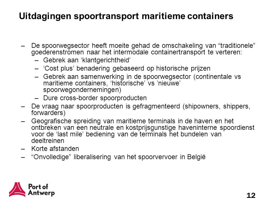 """12 Uitdagingen spoortransport maritieme containers –De spoorwegsector heeft moeite gehad de omschakeling van """"traditionele"""" goederenstromen naar het i"""