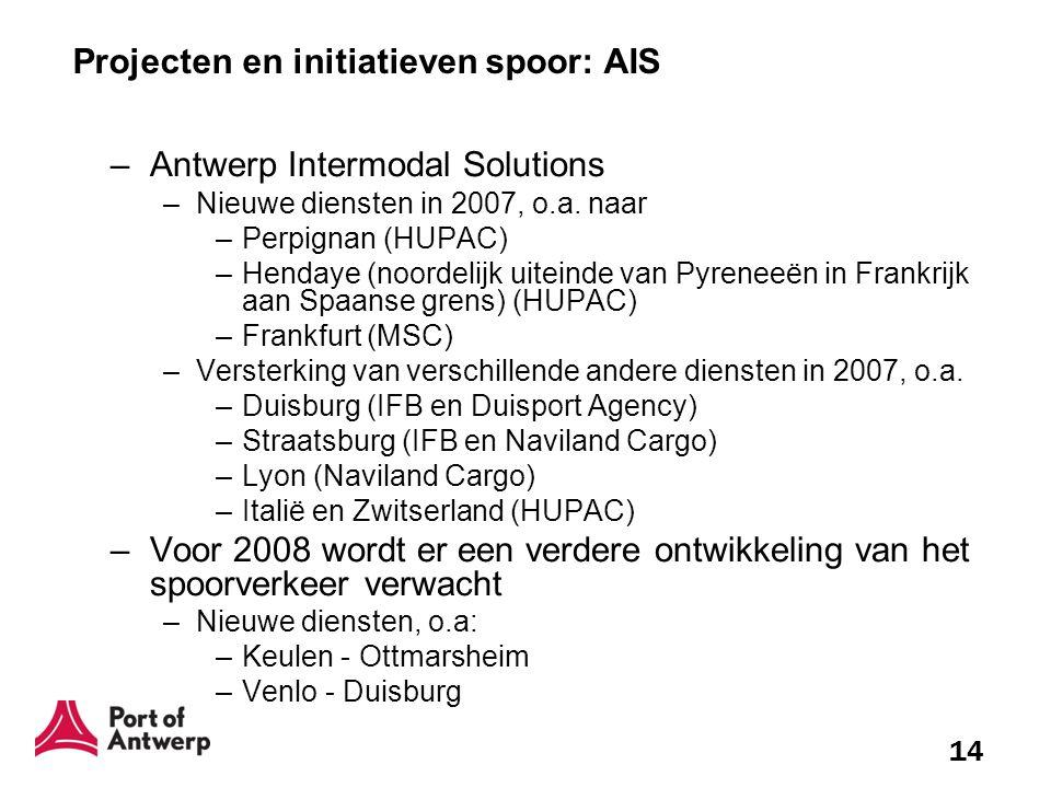 14 Projecten en initiatieven spoor: AIS –Antwerp Intermodal Solutions –Nieuwe diensten in 2007, o.a. naar –Perpignan (HUPAC) –Hendaye (noordelijk uite