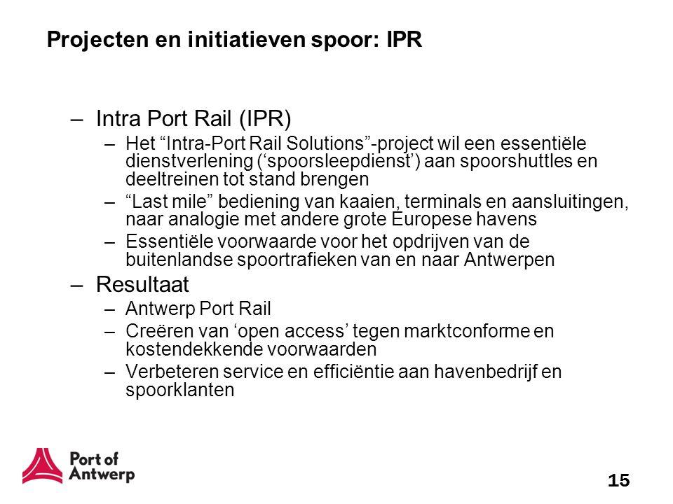 """15 –Intra Port Rail (IPR) –Het """"Intra-Port Rail Solutions""""-project wil een essentiële dienstverlening ('spoorsleepdienst') aan spoorshuttles en deeltr"""