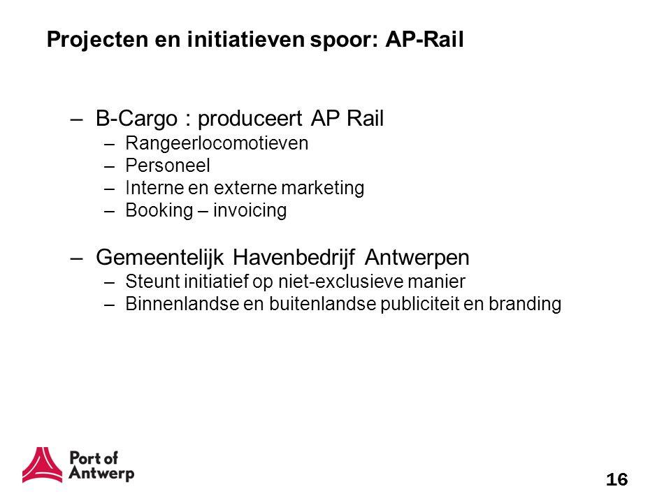 16 –B-Cargo : produceert AP Rail –Rangeerlocomotieven –Personeel –Interne en externe marketing –Booking – invoicing –Gemeentelijk Havenbedrijf Antwerp