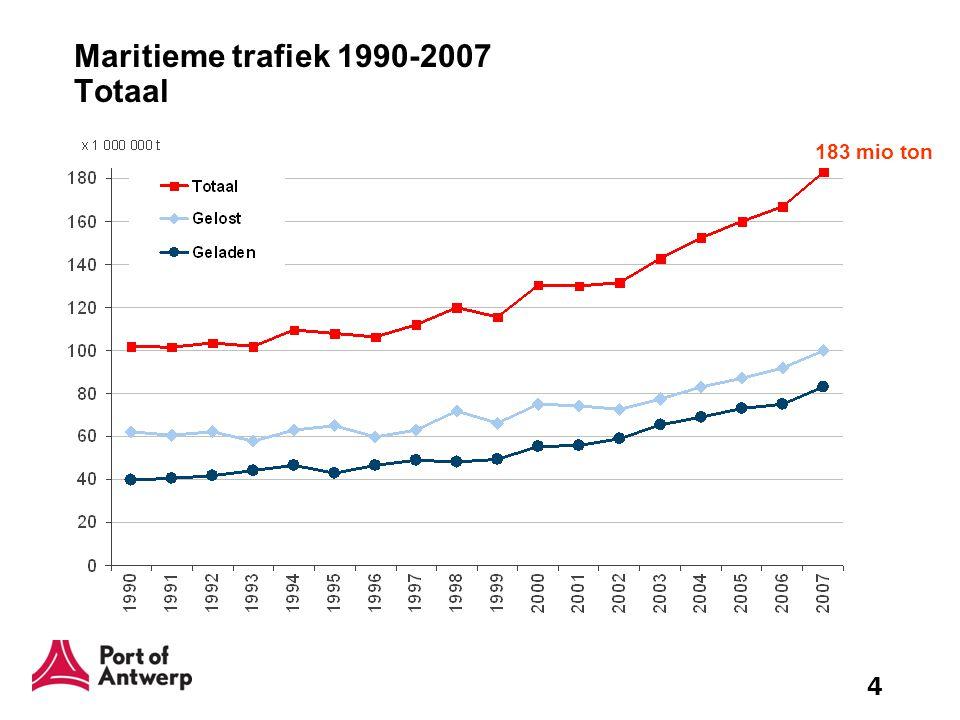 5 Maritieme trafiek 1990-2007 Containers 95 mio ton