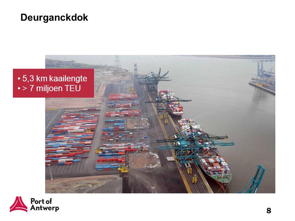 19 Marktaandeel spoor internationaal containerverkeer Cross-Border 3,1 million TEU 48% Modal split of Antwerp Hinterland Traffic 1998-2007