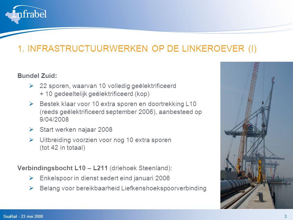 SeaRail - 23 mei 20083 1. INFRASTRUCTUURWERKEN OP DE LINKEROEVER (I) Bundel Zuid:  22 sporen, waarvan 10 volledig geëlektrificeerd + 10 gedeeltelijk