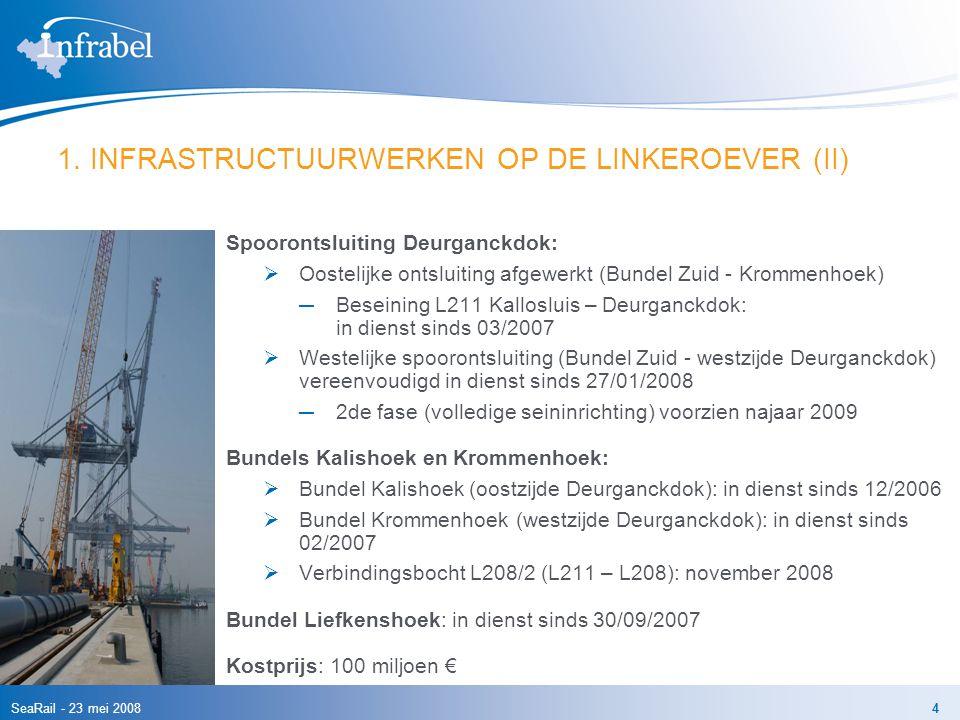 SeaRail - 23 mei 20084 1. INFRASTRUCTUURWERKEN OP DE LINKEROEVER (II) Spoorontsluiting Deurganckdok:  Oostelijke ontsluiting afgewerkt (Bundel Zuid -