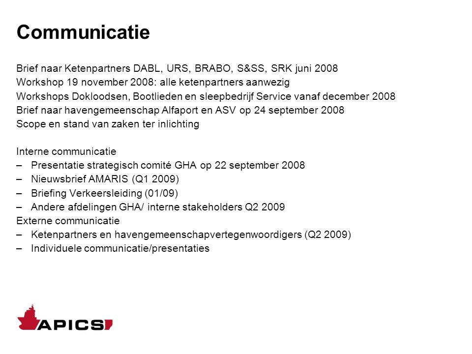 Communicatie Brief naar Ketenpartners DABL, URS, BRABO, S&SS, SRK juni 2008 Workshop 19 november 2008: alle ketenpartners aanwezig Workshops Dokloodse