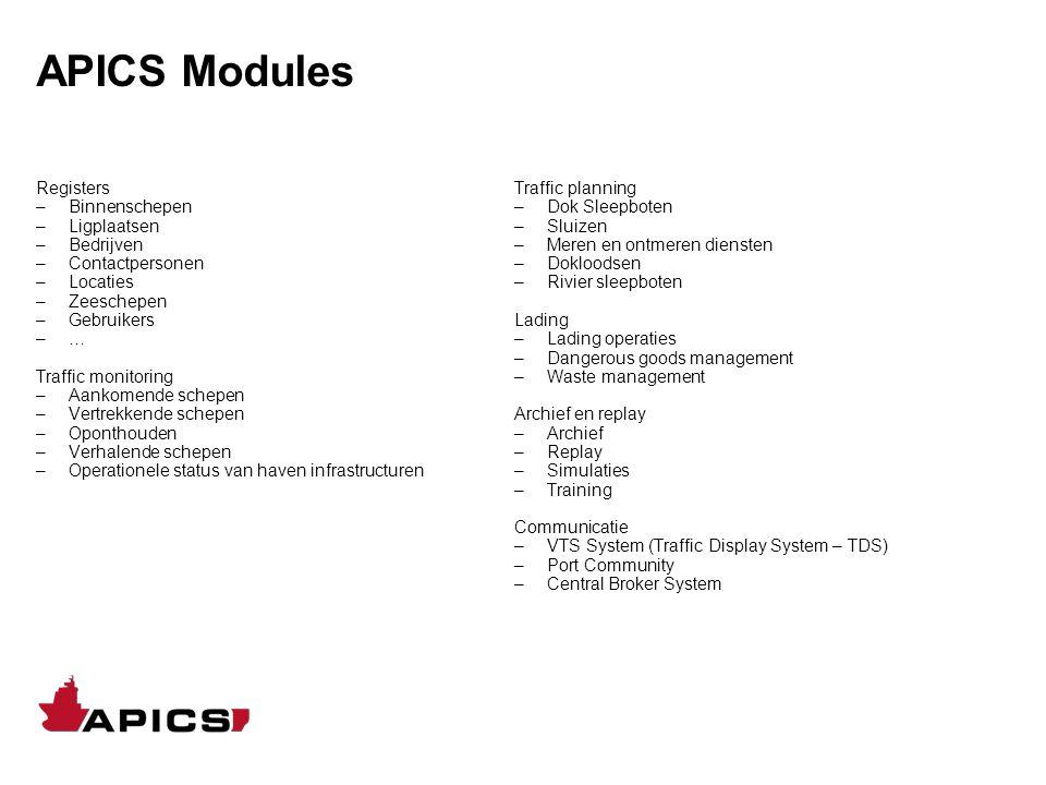 APICS Modules Registers –Binnenschepen –Ligplaatsen –Bedrijven –Contactpersonen –Locaties –Zeeschepen –Gebruikers –… Traffic monitoring –Aankomende sc