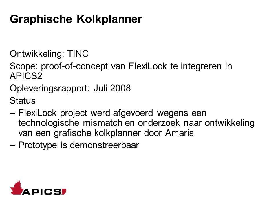 Graphische Kolkplanner Ontwikkeling: TINC Scope: proof-of-concept van FlexiLock te integreren in APICS2 Opleveringsrapport: Juli 2008 Status –FlexiLoc