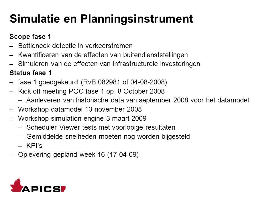 Simulatie en Planningsinstrument Scope fase 1 –Bottleneck detectie in verkeerstromen –Kwantificeren van de effecten van buitendienststellingen –Simule