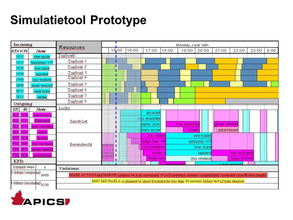Simulatietool Prototype