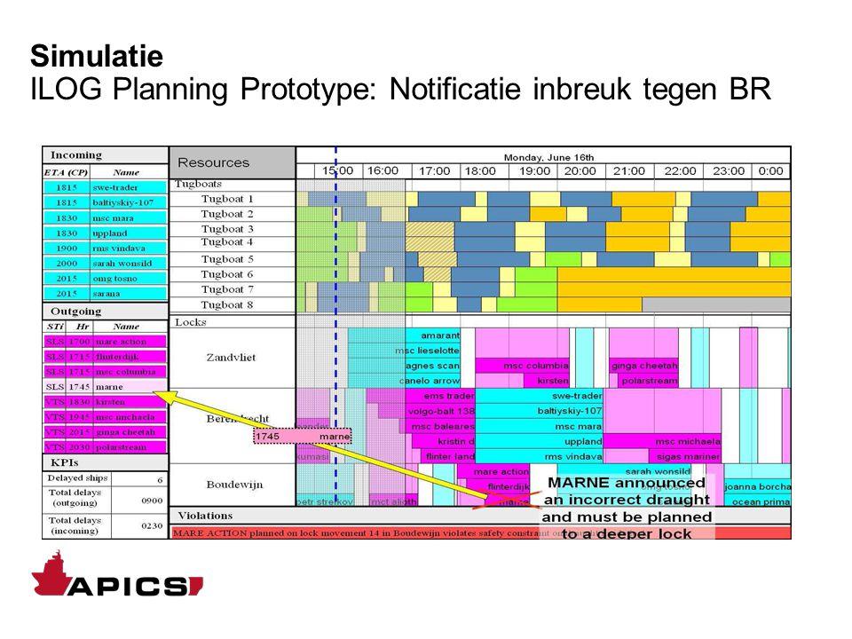 Simulatie ILOG Planning Prototype: Notificatie inbreuk tegen BR