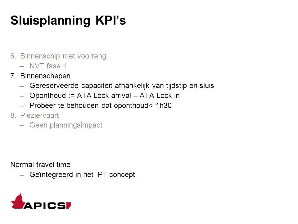 Sluisplanning KPI's 6.Binnenschip met voorrang –NVT fase 1 7.Binnenschepen –Gereserveerde capaciteit afhankelijk van tijdstip en sluis –Oponthoud := A