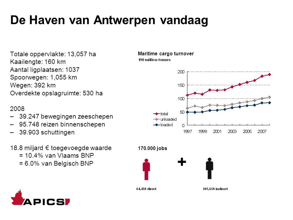 De Haven van Antwerpen vandaag Totale oppervlakte: 13,057 ha Kaailengte: 160 km Aantal ligplaatsen: 1037 Spoorwegen: 1,055 km Wegen: 392 km Overdekte