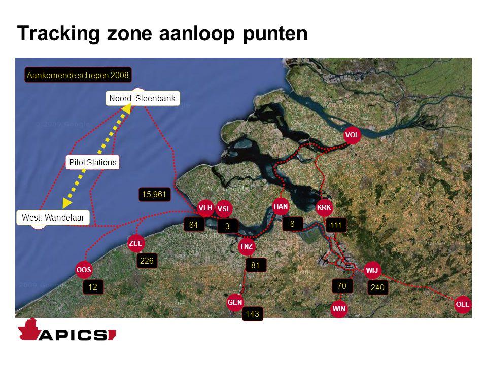 Tracking zone aanloop punten LKW LKN VOL VLH VSL WIN TNZ GEN HAN KRK OLE WIJ OOS ZEE 15.961 12 226 84 3 143 81 8 111 240 70 Aankomende schepen 2008 Pi