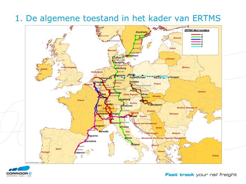 1. De algemene toestand in het kader van ERTMS