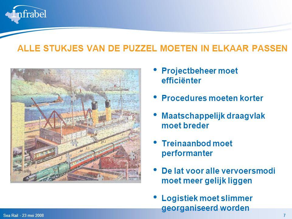 Sea Rail - 23 mei 20087 ALLE STUKJES VAN DE PUZZEL MOETEN IN ELKAAR PASSEN Projectbeheer moet efficiënter Procedures moeten korter Maatschappelijk dra