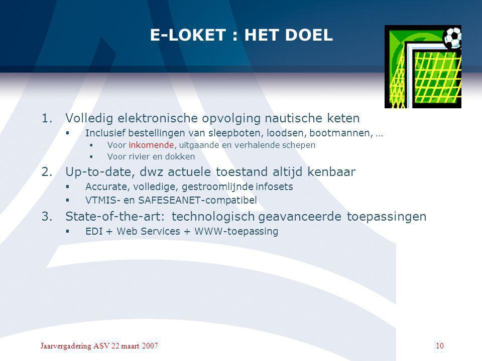 9Jaarvergadering ASV 22 maart 2007 E-LOKET : HET DOEL ACCURAAT EN ELECTRONISCH AFHANDELEN VAN ALLE INFORMATIESTROMEN IN VERBAND MET DIENSTEN TEN BEHOE