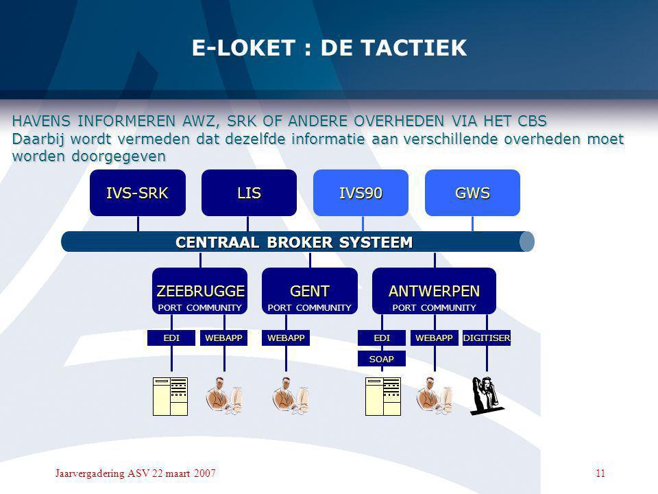 10Jaarvergadering ASV 22 maart 2007 E-LOKET : HET DOEL 1.Volledig elektronische opvolging nautische keten  Inclusief bestellingen van sleepboten, loo