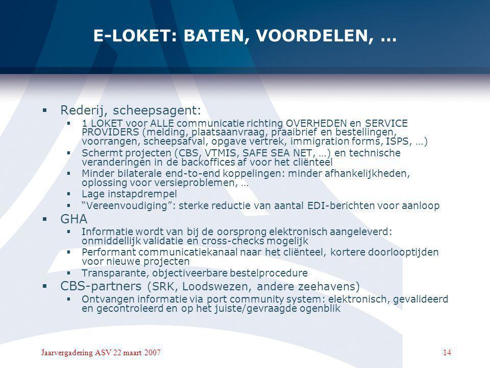 """13Jaarvergadering ASV 22 maart 2007 E-LOKET: HET PLAN 0. BPR Antwerpen & fit-gap VTMIS """"THE MATRIX"""" 2005Q4 2006Q1 2006Q2 2006Q3 1. Service layer afste"""