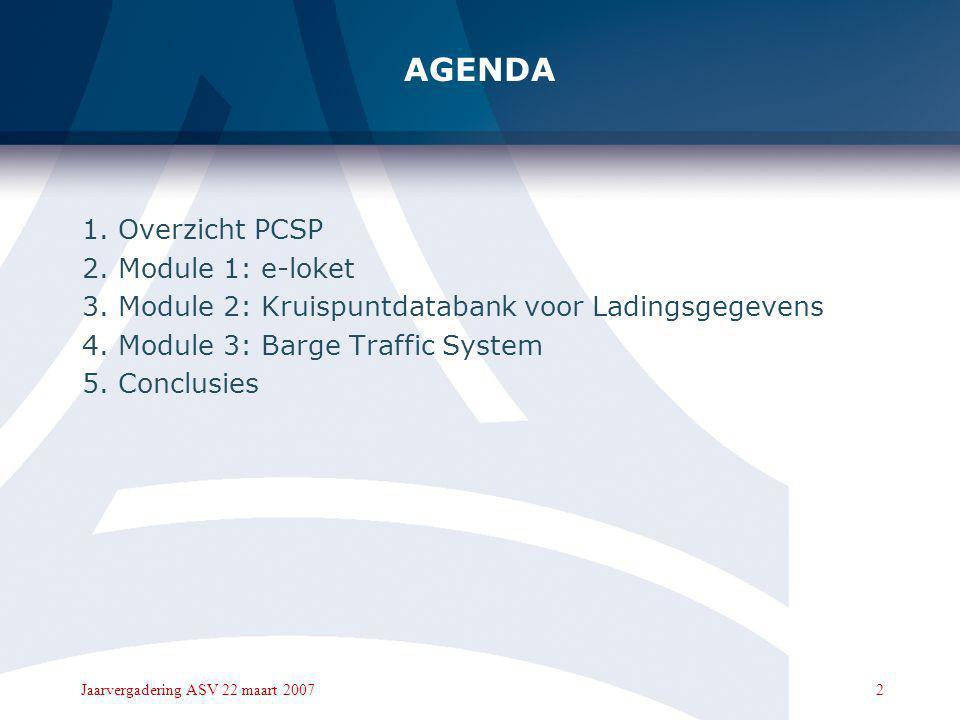 22Jaarvergadering ASV 22 maart 2007 Barge Traffic System: Wat .