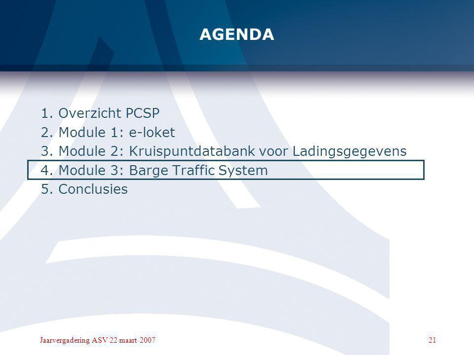 20Jaarvergadering ASV 22 maart 2007 Kruispuntdatabank voor ladingsgegevens  Kritische succesfactoren  Focus op business, meerwaarde voor havengemeen