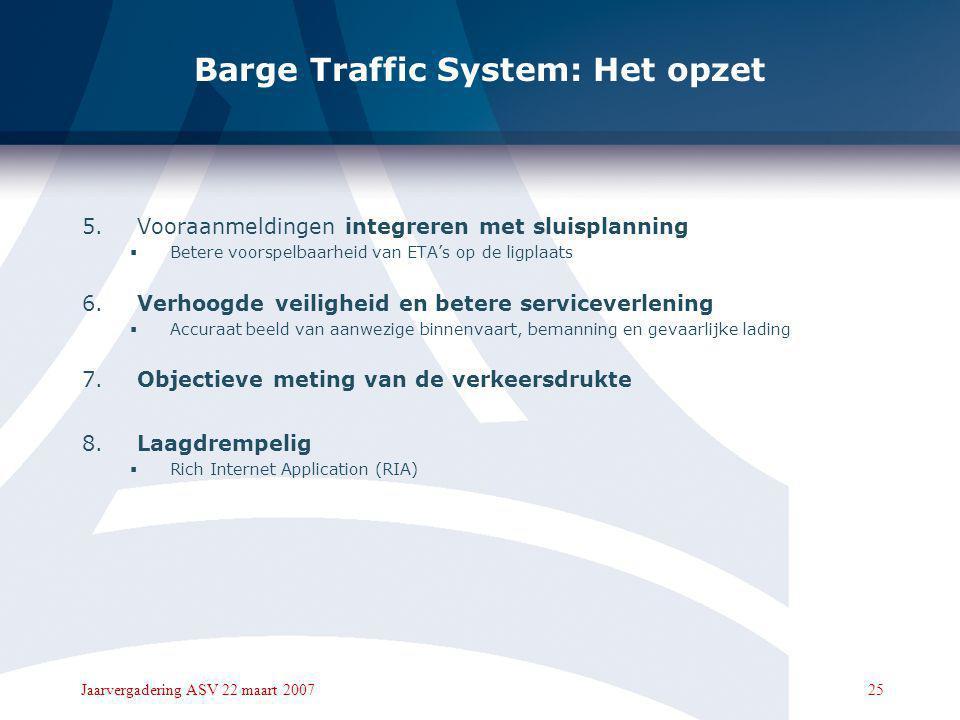 24Jaarvergadering ASV 22 maart 2007 Barge Traffic System: Het opzet 1. Transparant planningssysteem voor containerterminals  Verbeterde gegevensuitwi