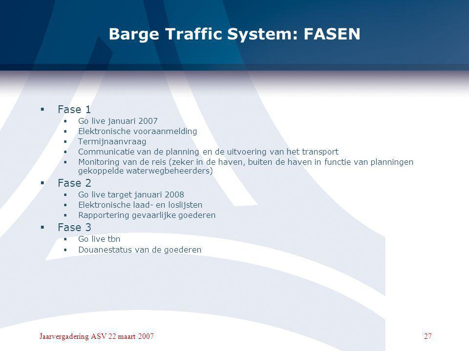 26Jaarvergadering ASV 22 maart 2007 Barge Traffic System: De voordelen  Voordelen voor de vervoersondernemer  1 systeem voor termijnaanvragen bij al