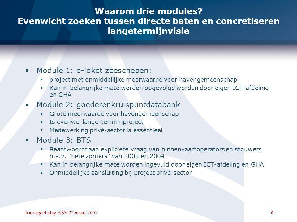 16Jaarvergadering ASV 22 maart 2007 AGENDA 1.Overzicht PCSP 2.Module 1: e-loket 3.Module 2: Kruispuntdatabank voor Ladingsgegevens 4.Module 3: Barge Traffic System 5.Conclusies
