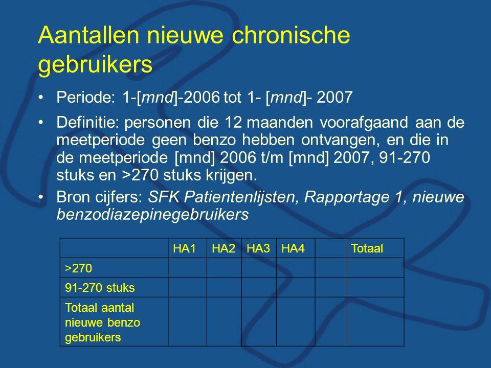 Aantallen nieuwe chronische gebruikers Periode: 1-[mnd]-2006 tot 1- [mnd]- 2007 Definitie: personen die 12 maanden voorafgaand aan de meetperiode geen