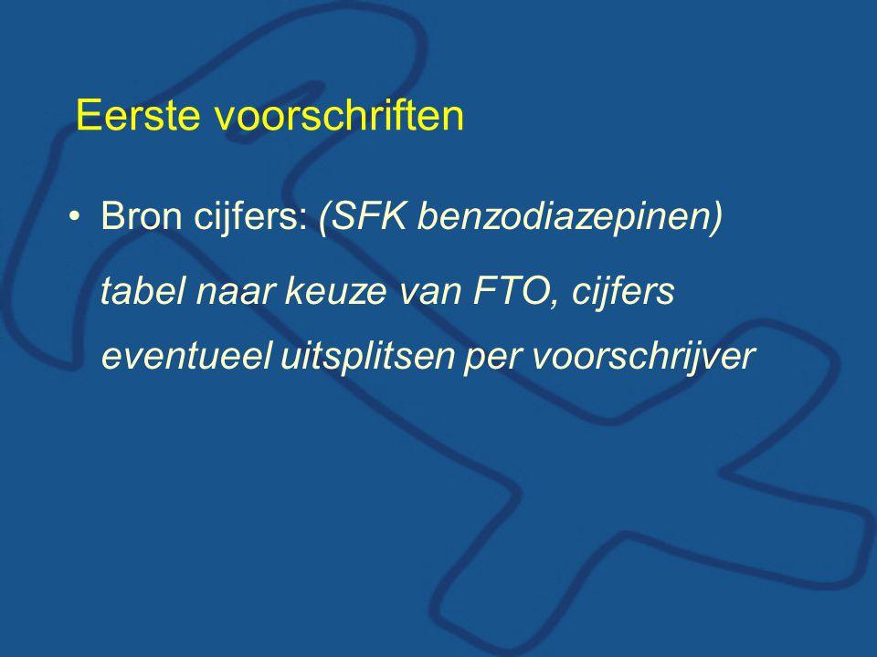 Eerste voorschriften Bron cijfers: (SFK benzodiazepinen) tabel naar keuze van FTO, cijfers eventueel uitsplitsen per voorschrijver