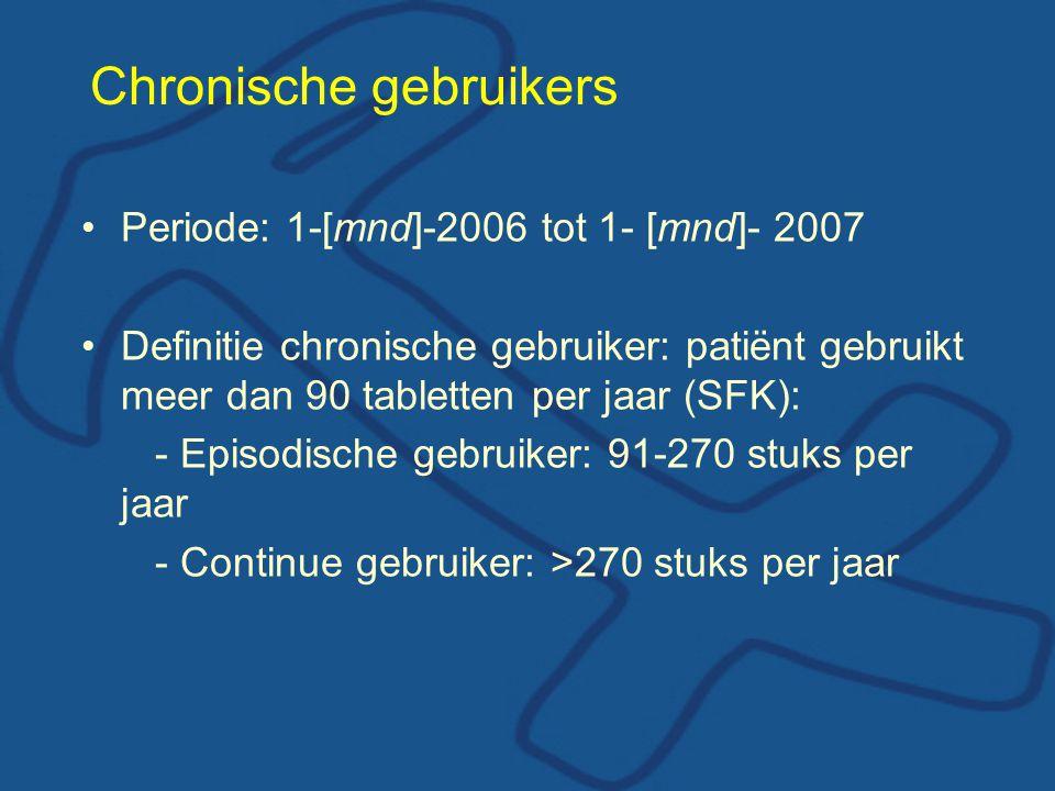 Chronische gebruikers Periode: 1-[mnd]-2006 tot 1- [mnd]- 2007 Definitie chronische gebruiker: patiënt gebruikt meer dan 90 tabletten per jaar (SFK):
