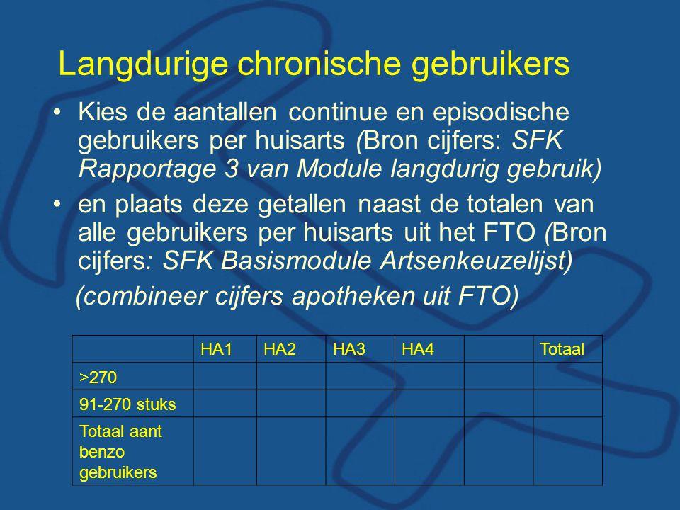 Langdurige chronische gebruikers Kies de aantallen continue en episodische gebruikers per huisarts (Bron cijfers: SFK Rapportage 3 van Module langduri