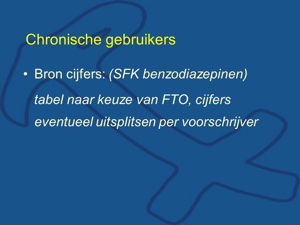 Chronische gebruikers Bron cijfers: (SFK benzodiazepinen) tabel naar keuze van FTO, cijfers eventueel uitsplitsen per voorschrijver
