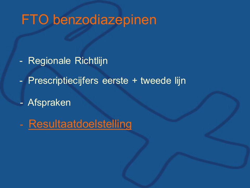 FTO benzodiazepinen - Regionale Richtlijn - Prescriptiecijfers eerste + tweede lijn -Afspraken - Resultaatdoelstelling