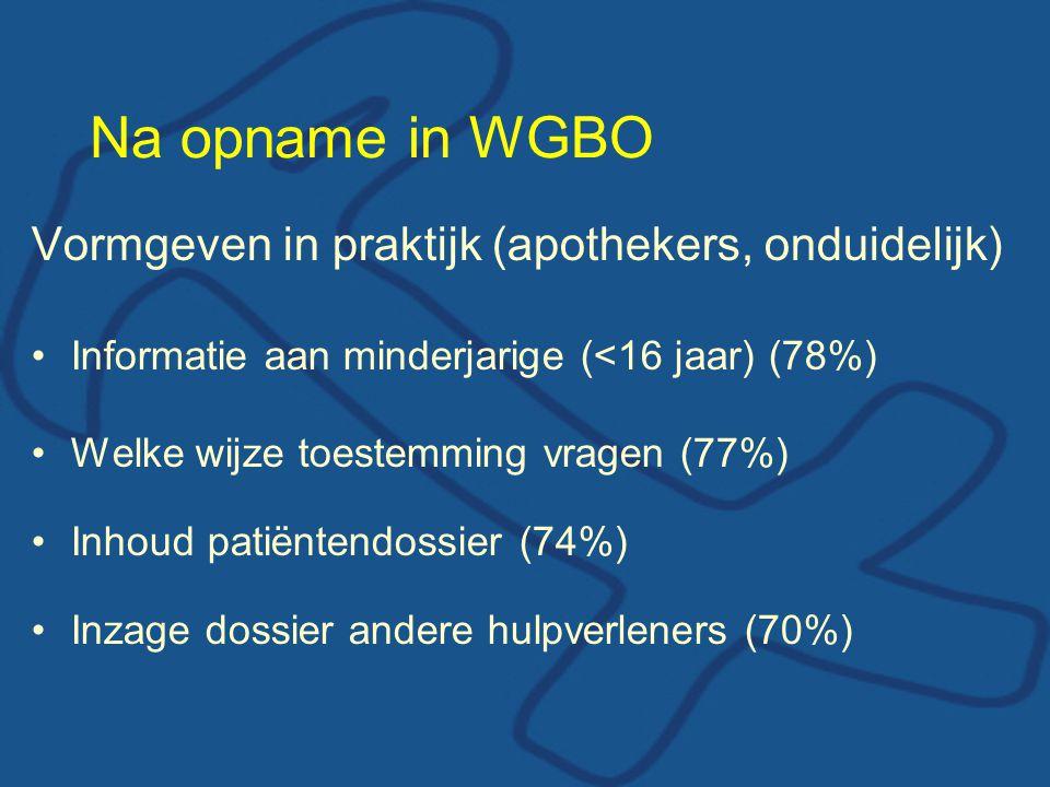 Na opname in WGBO Vormgeven in praktijk (apothekers, onduidelijk) Informatie aan minderjarige (<16 jaar) (78%) Welke wijze toestemming vragen (77%) Inhoud patiëntendossier (74%) Inzage dossier andere hulpverleners (70%)