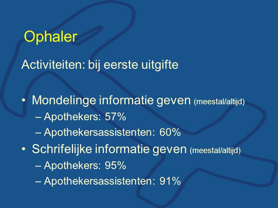 Ophaler Activiteiten: bij eerste uitgifte Mondelinge informatie geven (meestal/altijd) –Apothekers: 57% –Apothekersassistenten: 60% Schrifelijke infor