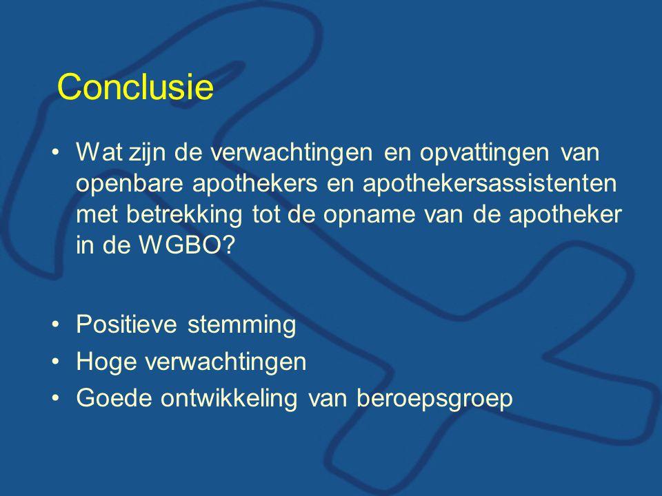 Conclusie Wat zijn de verwachtingen en opvattingen van openbare apothekers en apothekersassistenten met betrekking tot de opname van de apotheker in de WGBO.