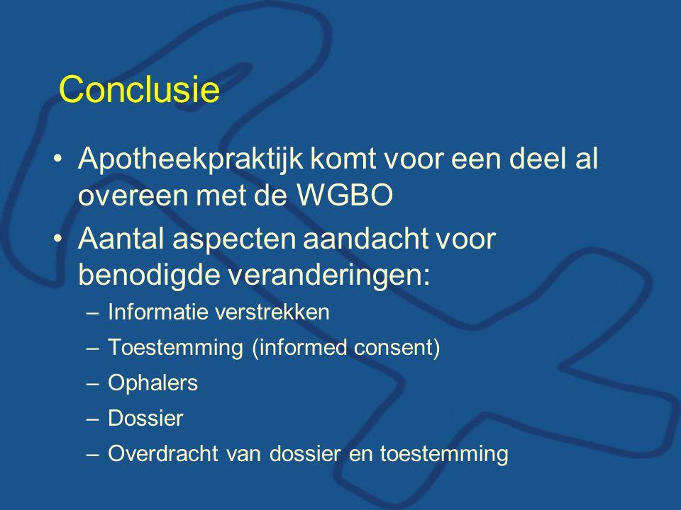 Conclusie Apotheekpraktijk komt voor een deel al overeen met de WGBO Aantal aspecten aandacht voor benodigde veranderingen: –Informatie verstrekken –Toestemming (informed consent) –Ophalers –Dossier –Overdracht van dossier en toestemming
