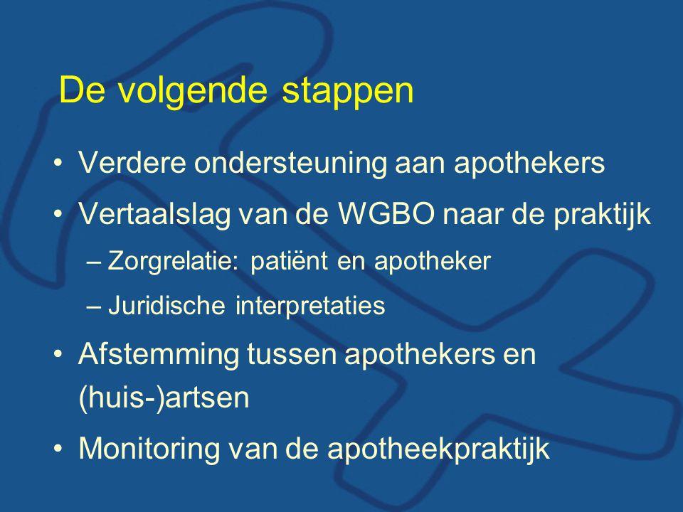 De volgende stappen Verdere ondersteuning aan apothekers Vertaalslag van de WGBO naar de praktijk –Zorgrelatie: patiënt en apotheker –Juridische interpretaties Afstemming tussen apothekers en (huis-)artsen Monitoring van de apotheekpraktijk