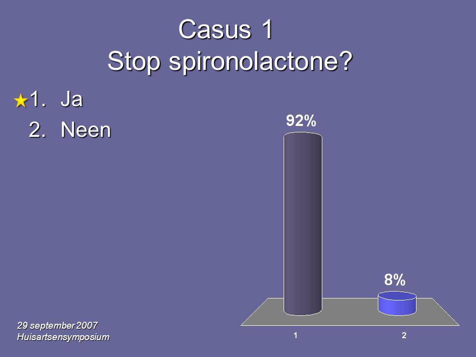 29 september 2007 Huisartsensymposium Casus 1 Stop spironolactone? 1.Ja 2.Neen