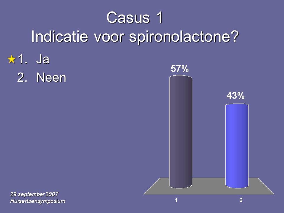 29 september 2007 Huisartsensymposium Casus 1 Indicatie voor spironolactone? 1.Ja 2.Neen