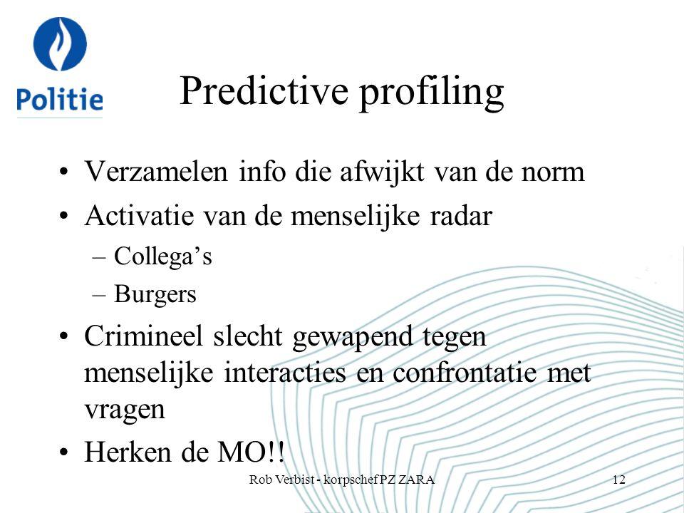 Predictive profiling Verzamelen info die afwijkt van de norm Activatie van de menselijke radar –Collega's –Burgers Crimineel slecht gewapend tegen men