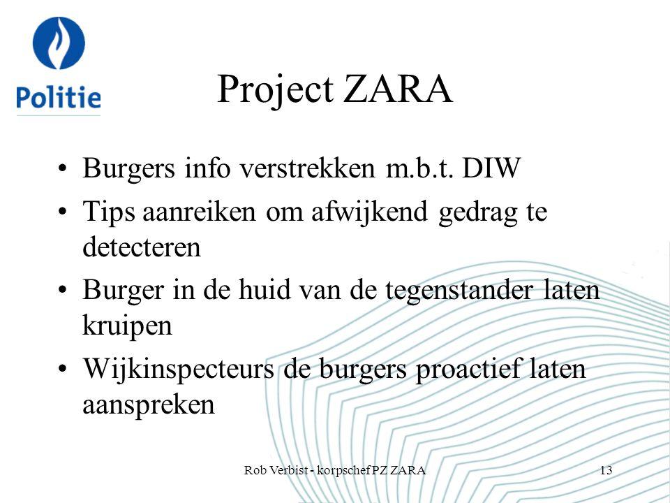 Project ZARA Burgers info verstrekken m.b.t. DIW Tips aanreiken om afwijkend gedrag te detecteren Burger in de huid van de tegenstander laten kruipen