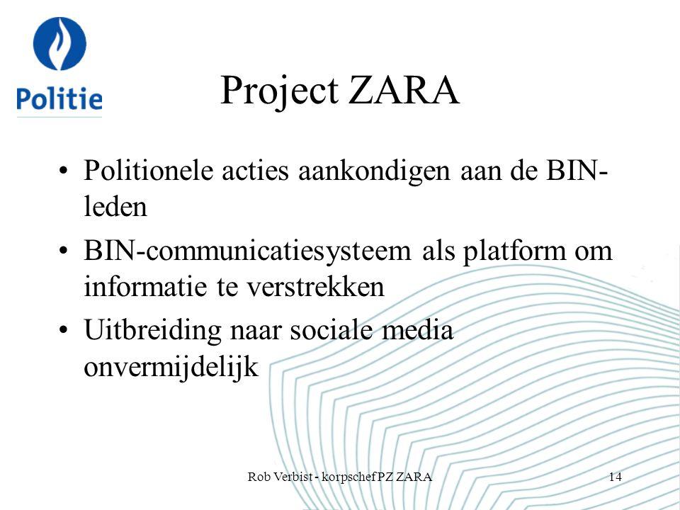 Project ZARA Politionele acties aankondigen aan de BIN- leden BIN-communicatiesysteem als platform om informatie te verstrekken Uitbreiding naar socia