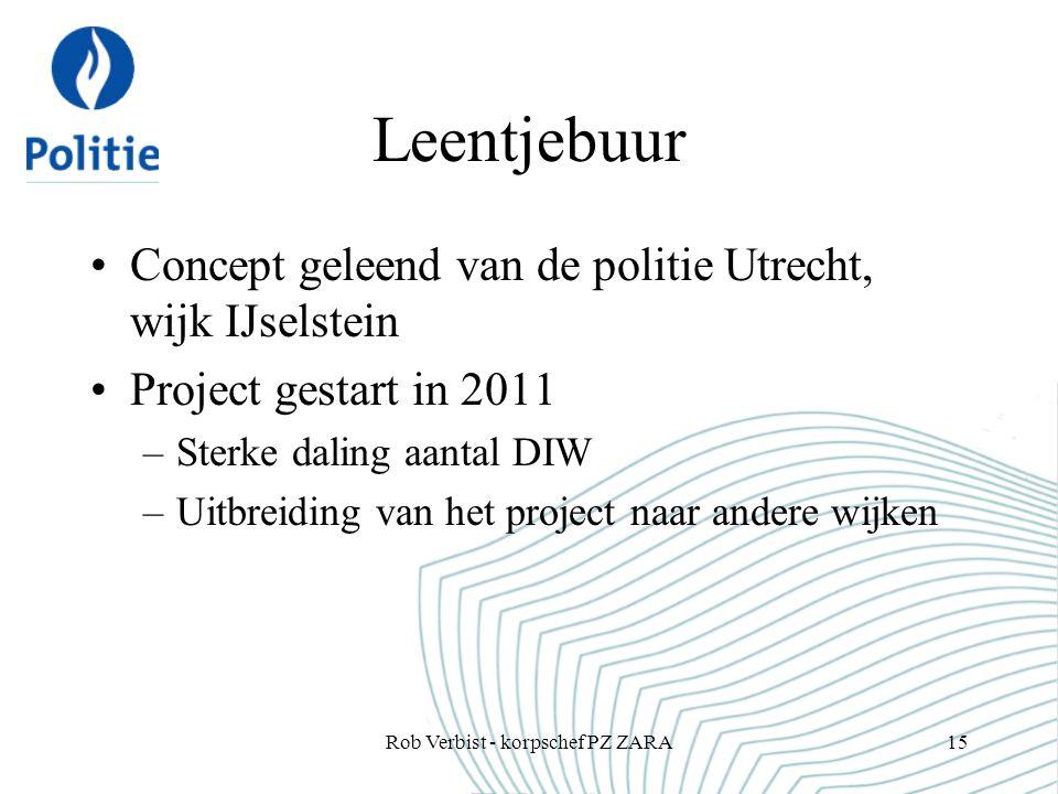Leentjebuur Concept geleend van de politie Utrecht, wijk IJselstein Project gestart in 2011 –Sterke daling aantal DIW –Uitbreiding van het project naa
