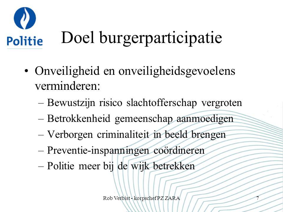 Doel burgerparticipatie Onveiligheid en onveiligheidsgevoelens verminderen: –Bewustzijn risico slachtofferschap vergroten –Betrokkenheid gemeenschap aanmoedigen –Verborgen criminaliteit in beeld brengen –Preventie-inspanningen coördineren –Politie meer bij de wijk betrekken Rob Verbist - korpschef PZ ZARA7