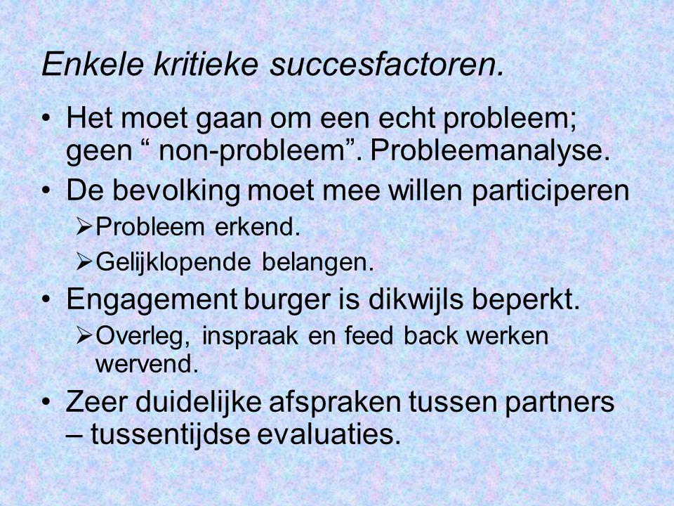 Enkele kritieke succesfactoren.Het moet gaan om een echt probleem; geen non-probleem .