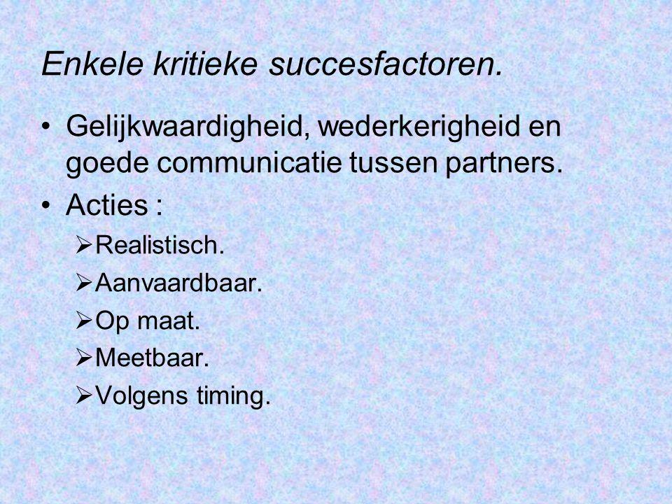 Enkele kritieke succesfactoren. Gelijkwaardigheid, wederkerigheid en goede communicatie tussen partners. Acties :  Realistisch.  Aanvaardbaar.  Op